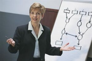 Cómo utilizar PowerPoint para crear diagramas de flujo de programa