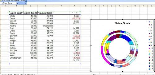Formas de usar Microsoft Excel