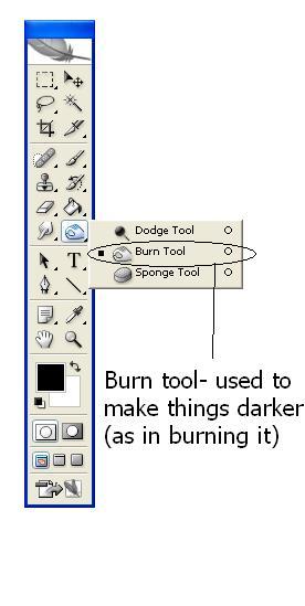 Cómo falso pestañas en Adobe Photoshop
