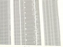 Ventajas y desventajas de Microsoft SQL