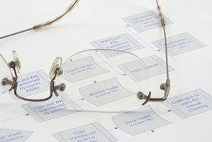 Cómo convertir códigos de Pseudo a diagramas de flujo