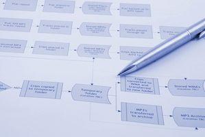 Cómo crear un diagrama de flujo de lógica Visual