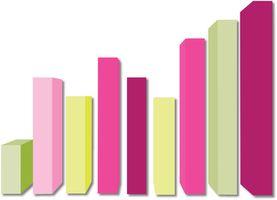 Cómo hacer un gráfico de barras en Word de Microsoft Works